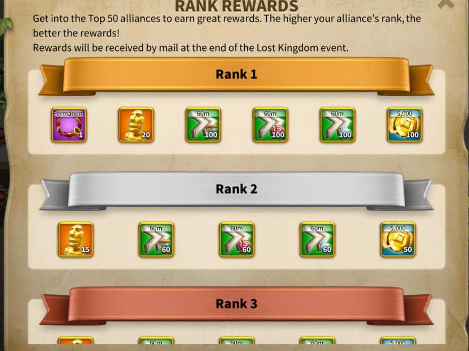 Rise Of Kingdoms thwee lost kingdoms KVK Alliance rewards