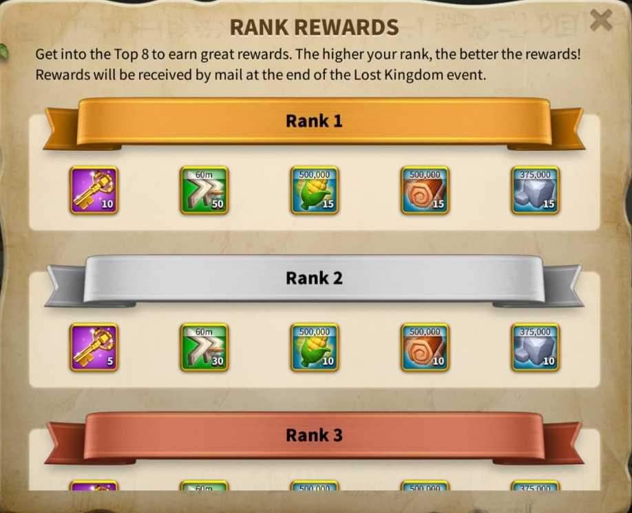 Rise Of Kingdoms the lost kingdom kingdom rewards Kingdom KVK