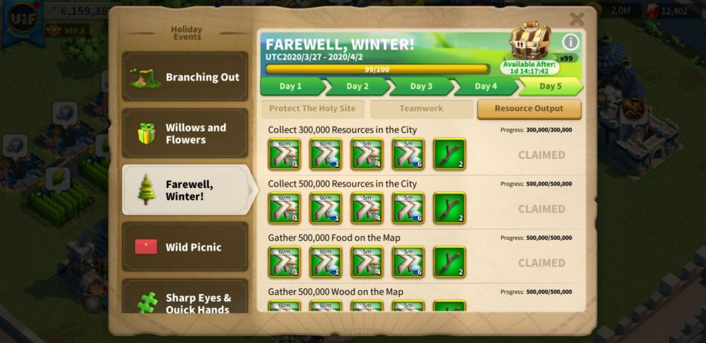 farewell winter day 5 Resource Output Rise of Kingdoms